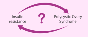 pcos and diabetes